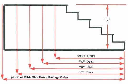 blueprint diagram of concrete steps